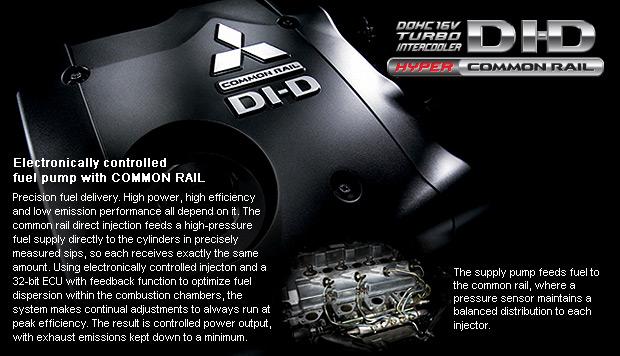 4d56 Turbo Adjustment
